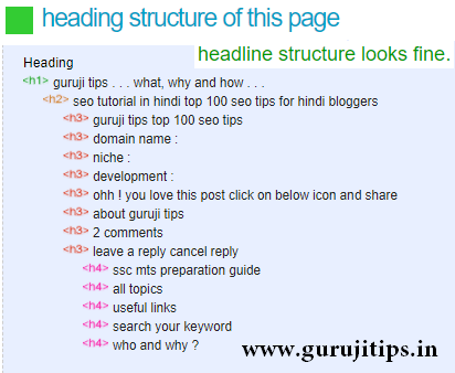 Heading Structure